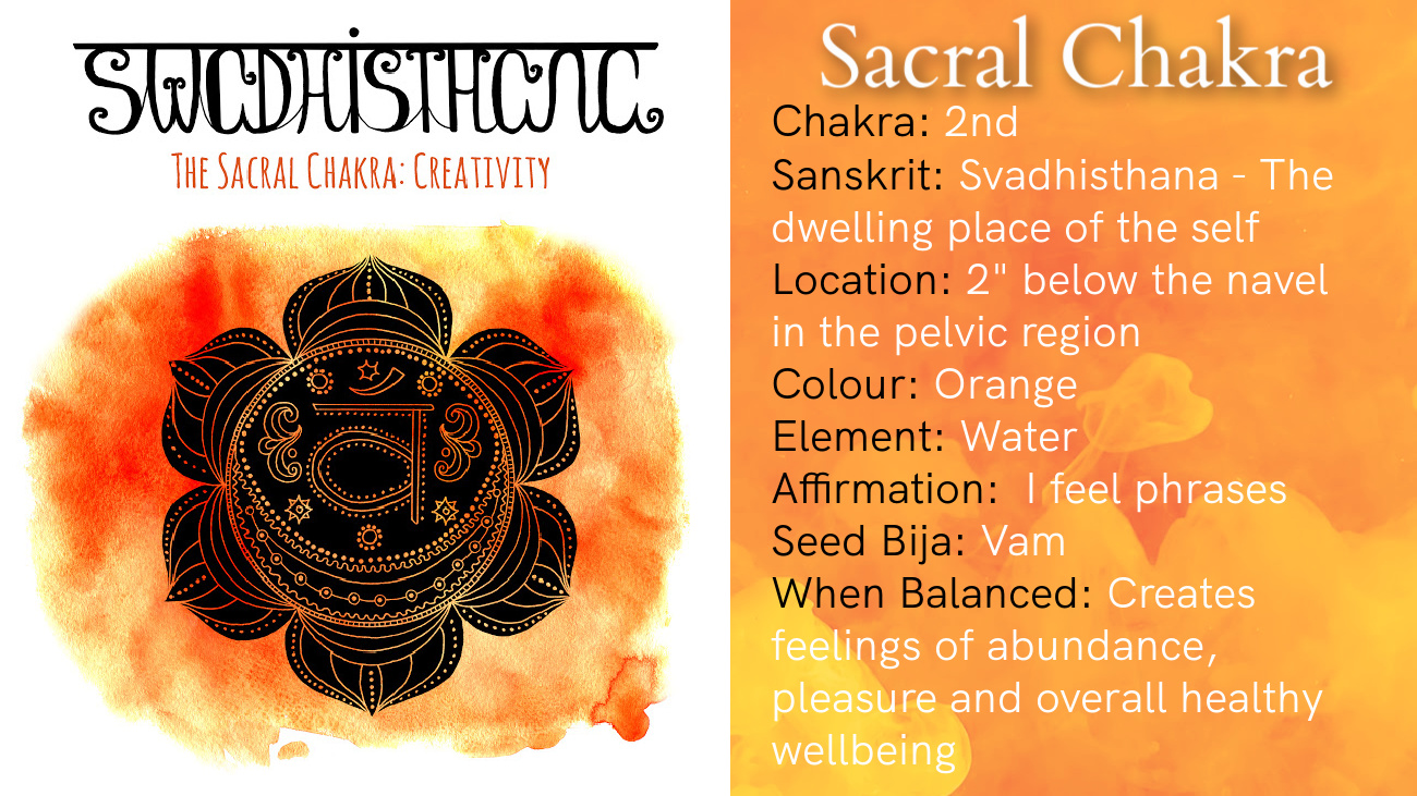 Read more about the article Svadhisthana Chakra – The Dwelling Place of the Self